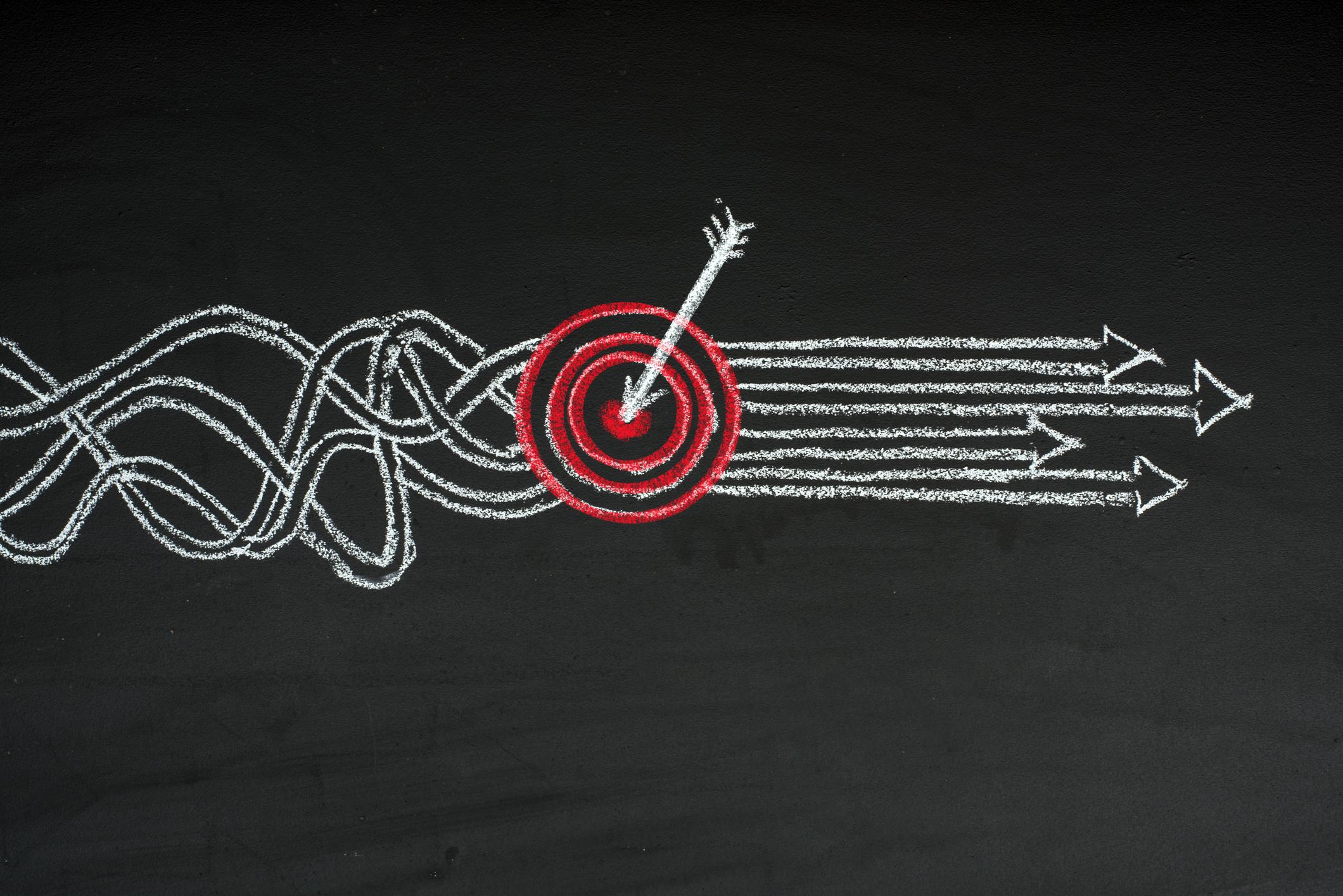 Multi-Attributive-Portfolio-Priorisierung fördert einheitliche Strategieumsetzung